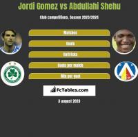 Jordi Gomez vs Abdullahi Shehu h2h player stats