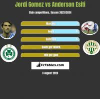 Jordi Gomez vs Anderson Esiti h2h player stats