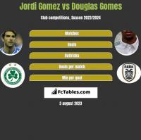 Jordi Gomez vs Douglas Gomes h2h player stats