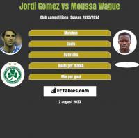 Jordi Gomez vs Moussa Wague h2h player stats