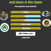 Jordi Gomez vs Vitor Gomes h2h player stats