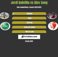 Jordi Quintilla vs Alex Song h2h player stats