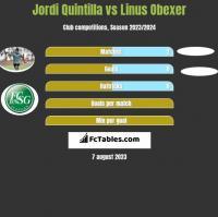 Jordi Quintilla vs Linus Obexer h2h player stats