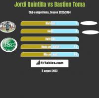 Jordi Quintilla vs Bastien Toma h2h player stats