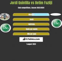Jordi Quintilla vs Betim Fazliji h2h player stats
