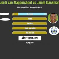 Jordi van Stappershoef vs Jamal Blackman h2h player stats