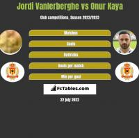 Jordi Vanlerberghe vs Onur Kaya h2h player stats