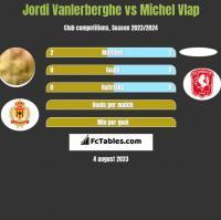 Jordi Vanlerberghe vs Michel Vlap h2h player stats