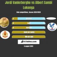 Jordi Vanlerberghe vs Albert Sambi Lokonga h2h player stats