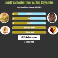 Jordi Vanlerberghe vs Edo Kayembe h2h player stats