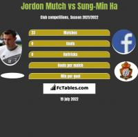 Jordon Mutch vs Sung-Min Ha h2h player stats