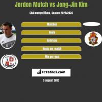Jordon Mutch vs Jong-Jin Kim h2h player stats