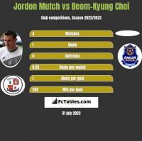 Jordon Mutch vs Beom-Kyung Choi h2h player stats