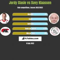 Jordy Clasie vs Davy Klaassen h2h player stats