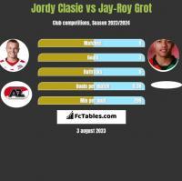 Jordy Clasie vs Jay-Roy Grot h2h player stats