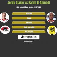 Jordy Clasie vs Karim El Ahmadi h2h player stats