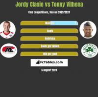 Jordy Clasie vs Tonny Vilhena h2h player stats