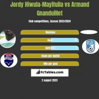 Jordy Hiwula-Mayifuila vs Armand Gnanduillet h2h player stats