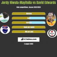 Jordy Hiwula-Mayifuila vs David Edwards h2h player stats