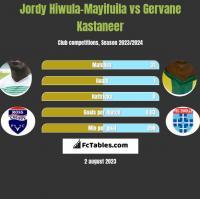 Jordy Hiwula-Mayifuila vs Gervane Kastaneer h2h player stats