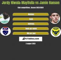 Jordy Hiwula-Mayifuila vs Jamie Hanson h2h player stats