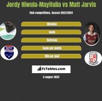 Jordy Hiwula-Mayifuila vs Matt Jarvis h2h player stats
