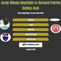 Jordy Hiwula-Mayifuila vs Bernard Patrick Ashley-Seal h2h player stats