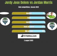 Jordy Jose Delem vs Jordan Morris h2h player stats
