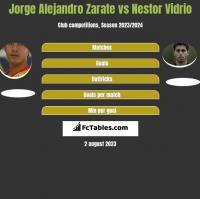 Jorge Alejandro Zarate vs Nestor Vidrio h2h player stats