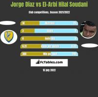 Jorge Diaz vs El-Arabi Soudani h2h player stats
