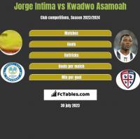 Jorge Intima vs Kwadwo Asamoah h2h player stats