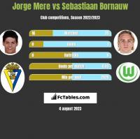 Jorge Mere vs Sebastiaan Bornauw h2h player stats