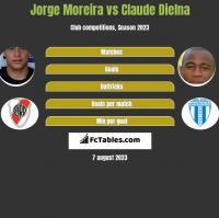 Jorge Moreira vs Claude Dielna h2h player stats