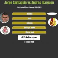 Jorge Sartiaguin vs Andres Ibarguen h2h player stats