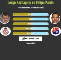 Jorge Sartiaguin vs Felipe Pardo h2h player stats
