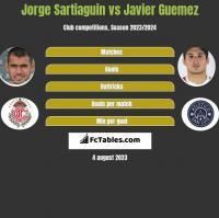 Jorge Sartiaguin vs Javier Guemez h2h player stats