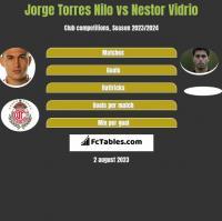 Jorge Torres Nilo vs Nestor Vidrio h2h player stats