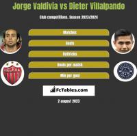 Jorge Valdivia vs Dieter Villalpando h2h player stats