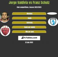 Jorge Valdivia vs Franz Schulz h2h player stats