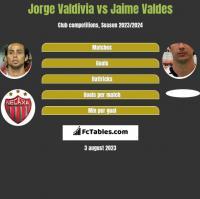 Jorge Valdivia vs Jaime Valdes h2h player stats