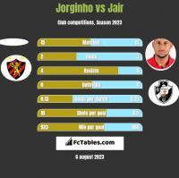 Jorginho vs Jair h2h player stats