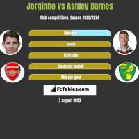 Jorginho vs Ashley Barnes h2h player stats