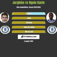Jorginho vs Ngolo Kante h2h player stats