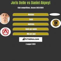 Joris Delle vs Daniel Akpeyi h2h player stats