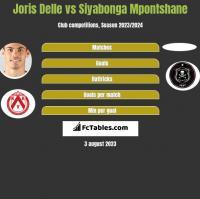 Joris Delle vs Siyabonga Mpontshane h2h player stats