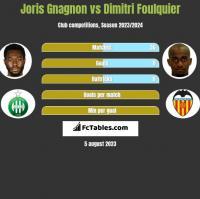 Joris Gnagnon vs Dimitri Foulquier h2h player stats