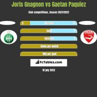 Joris Gnagnon vs Gaetan Paquiez h2h player stats