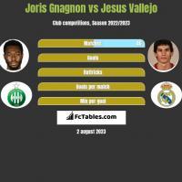 Joris Gnagnon vs Jesus Vallejo h2h player stats