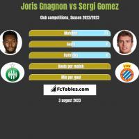 Joris Gnagnon vs Sergi Gomez h2h player stats