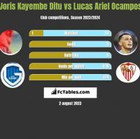 Joris Kayembe Ditu vs Lucas Ariel Ocampos h2h player stats